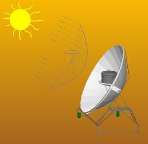 Funktion mit Sonne